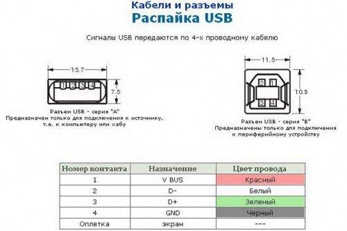 распайка usb - Практическая схемотехника.